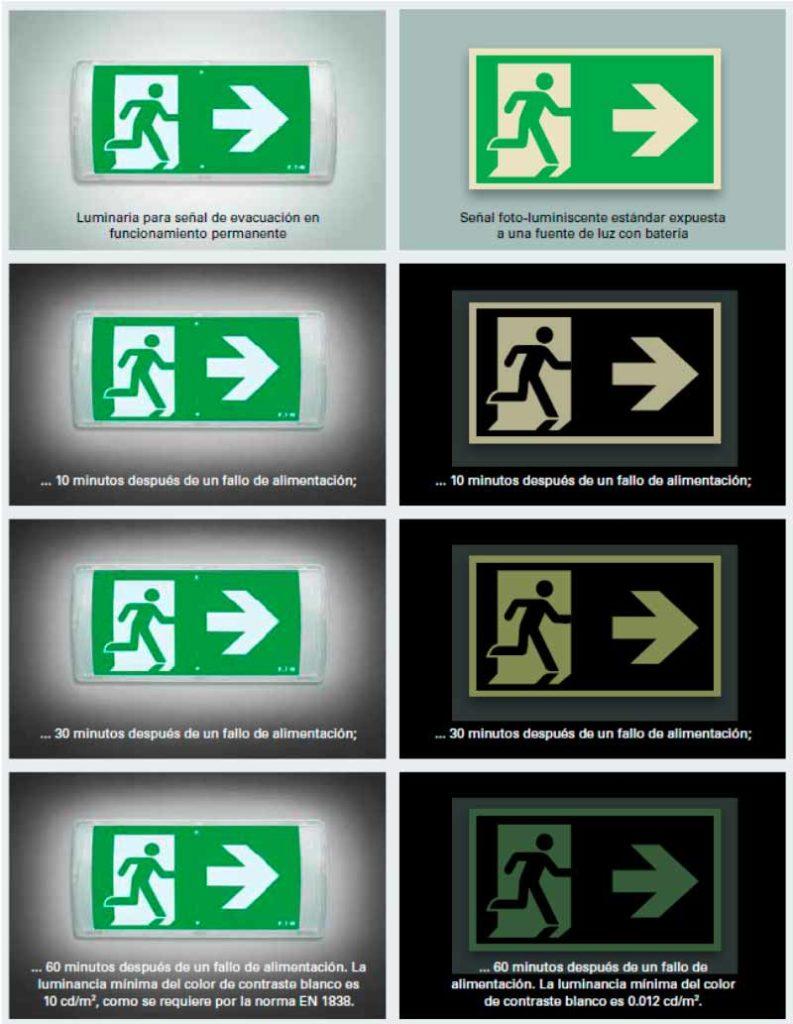 iluminación-de-emergencia_panel